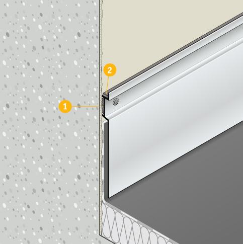 Wandanschlussprofil Solinet Eigenschaften des Systems