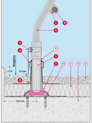 Barrial fix Dachfläche Fuß D